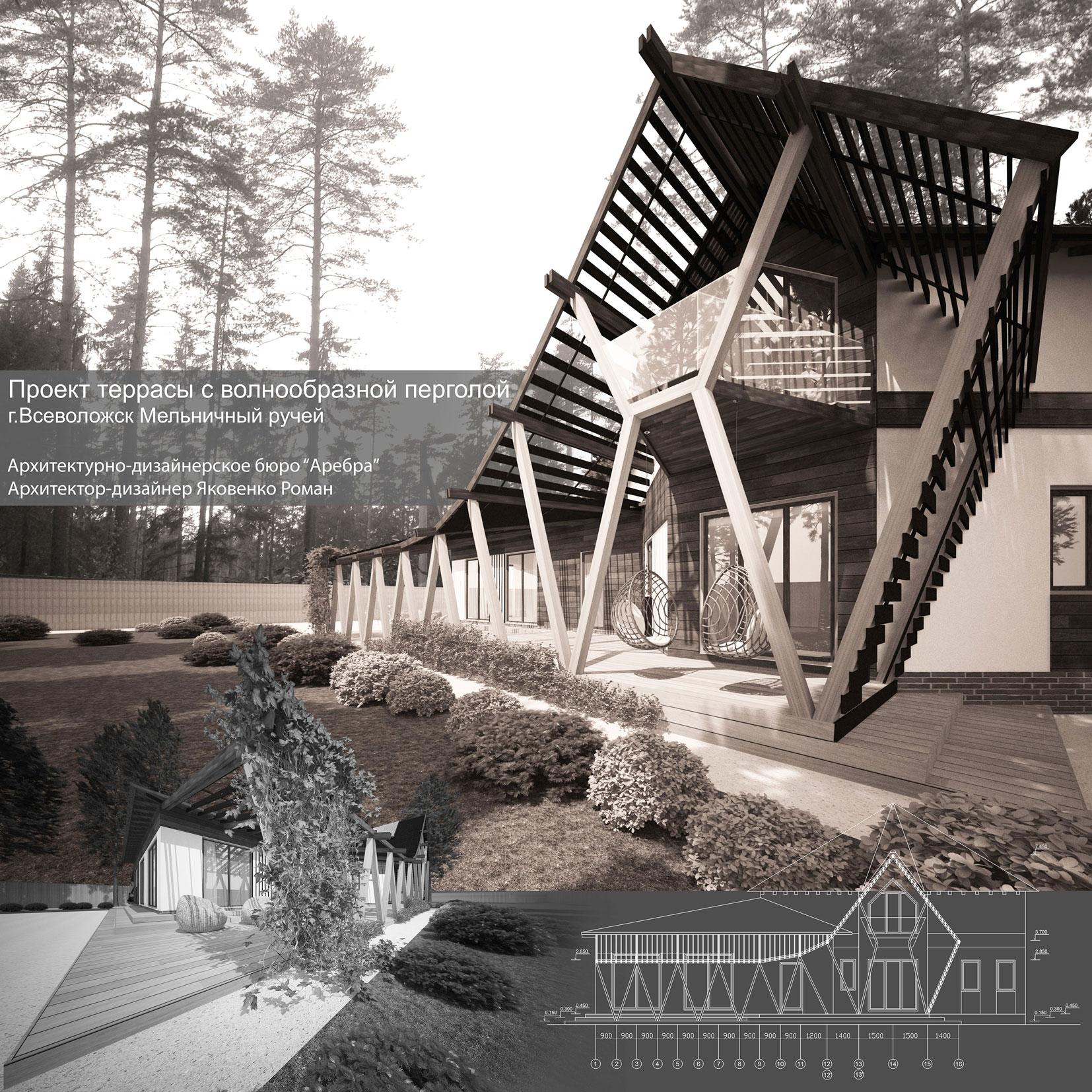 Дизайн проект экстерьера коттеджа, Мельничный ручей